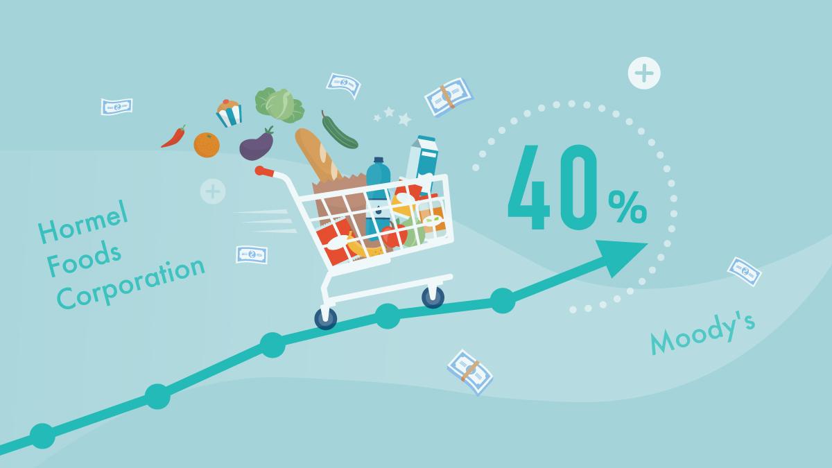 40%も上昇する食料価格