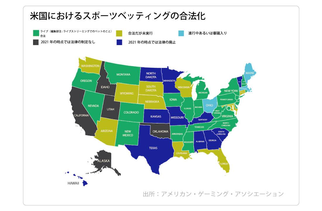 スポーツベッティングが合法の州分布図